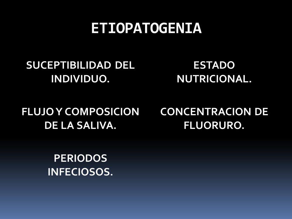ESTADO NUTRICIONAL. CONCENTRACION DE FLUORURO.