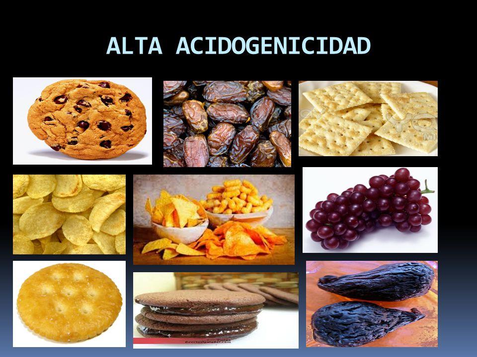 ALTA ACIDOGENICIDAD