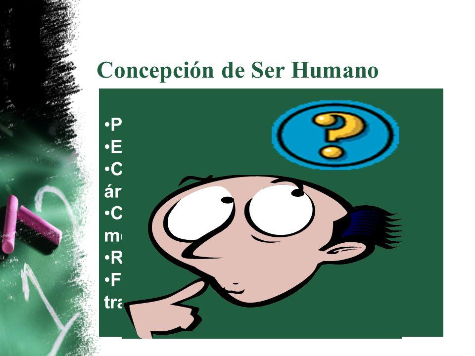 Concepción de Ser Humano