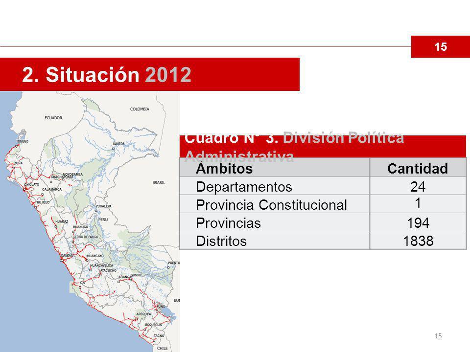 2. Situación 2012 Cuadro N° 3. División Política Administrativa