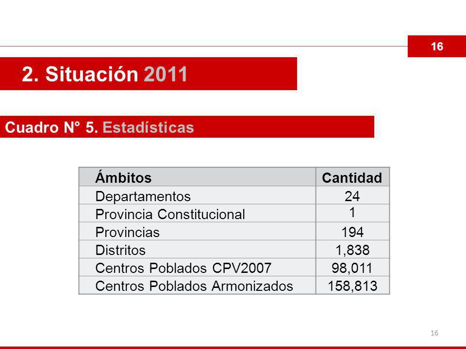 2. Situación 2011 Cuadro N° 5. Estadísticas Ámbitos Cantidad