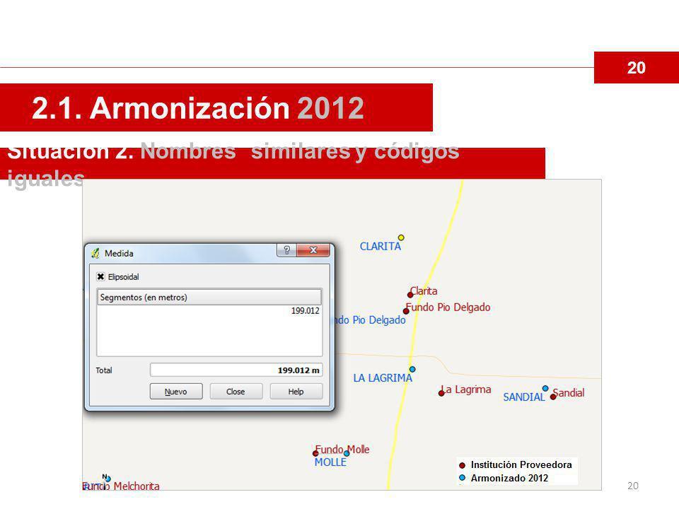 20 2.1. Armonización 2012 Situación 2. Nombres similares y códigos iguales