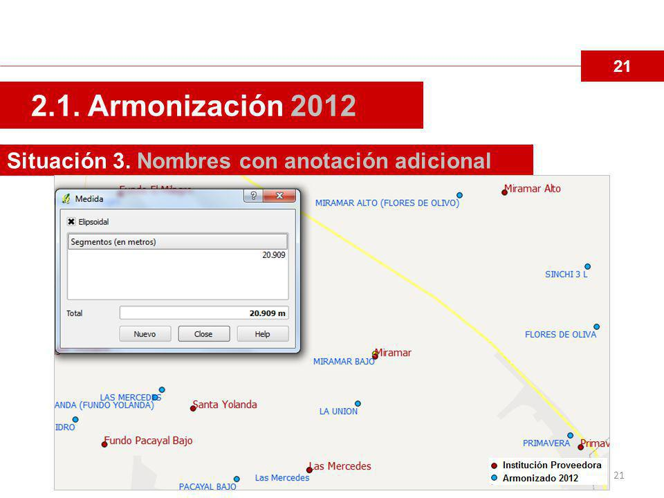 21 2.1. Armonización 2012 Situación 3. Nombres con anotación adicional