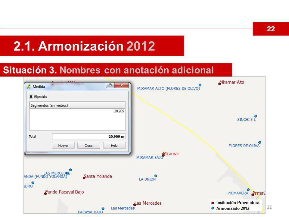 22 2.1. Armonización 2012 Situación 3. Nombres con anotación adicional