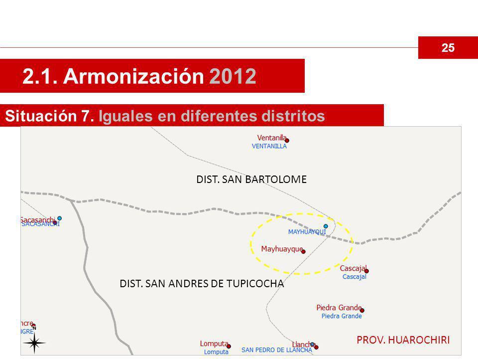 2.1. Armonización 2012 Situación 7. Iguales en diferentes distritos 25