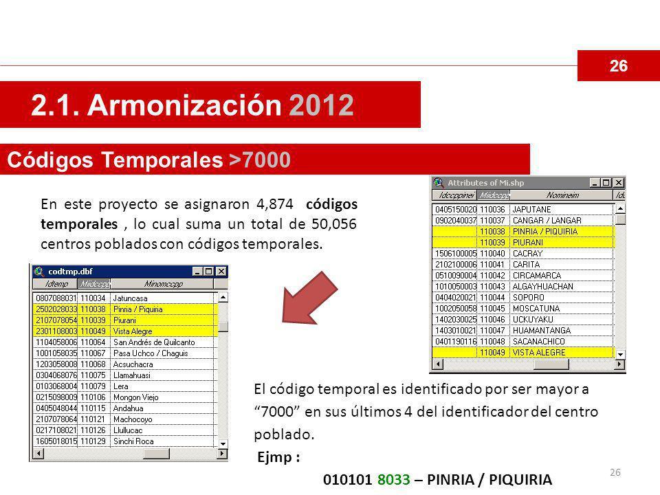 2.1. Armonización 2012 Códigos Temporales >7000 26