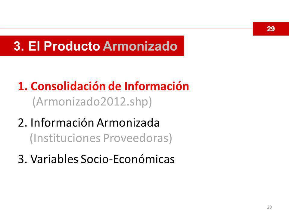 3. El Producto Armonizado 2. Armonización 2012