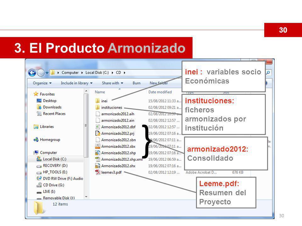 } 3. El Producto Armonizado 2. Armonización 2012 30 30
