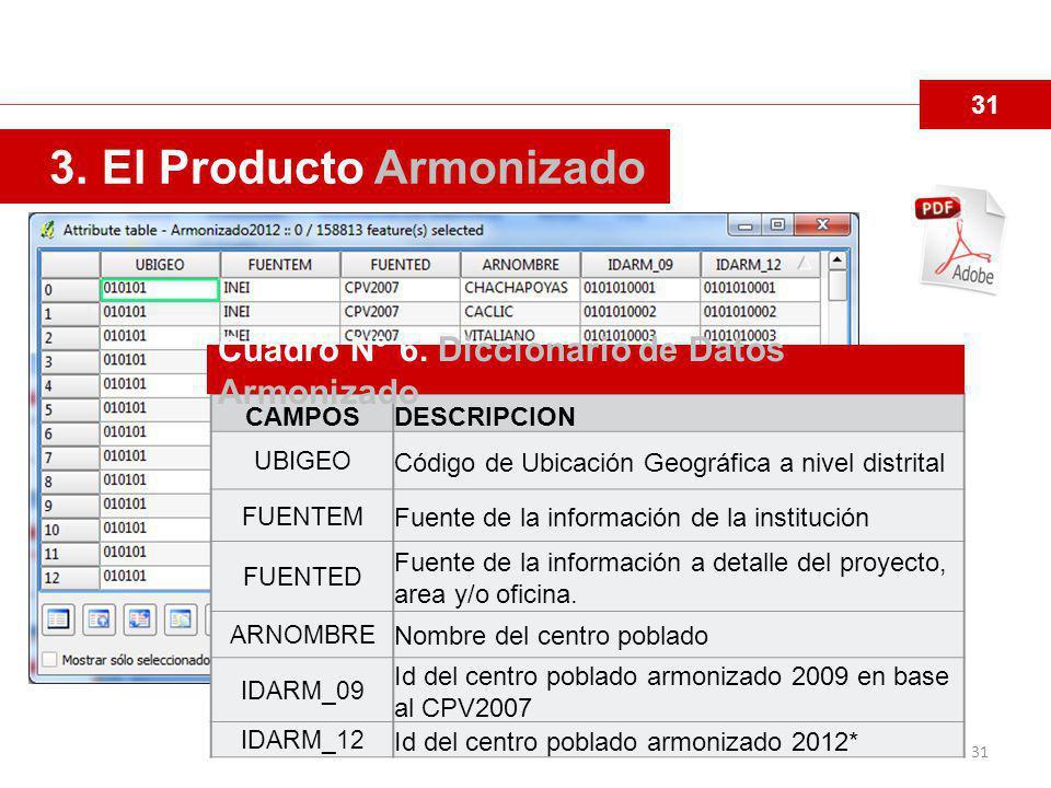 3. El Producto Armonizado