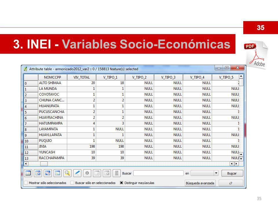 3. INEI - Variables Socio-Económicas