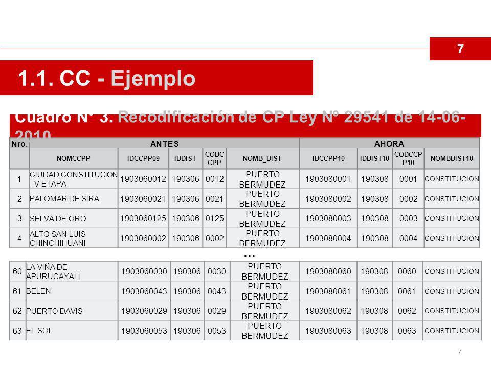 7 1.1. CC - Ejemplo. Cuadro N° 3. Recodificación de CP Ley Nº 29541 de 14-06-2010. Nro. ANTES. AHORA.