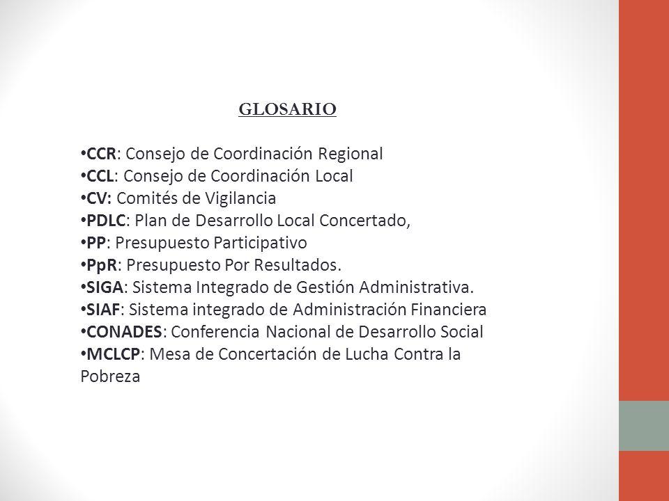 GLOSARIO CCR: Consejo de Coordinación Regional. CCL: Consejo de Coordinación Local. CV: Comités de Vigilancia.