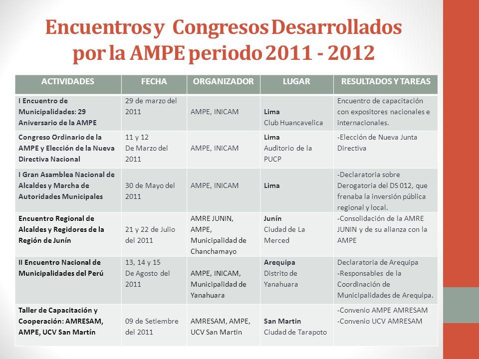 Encuentros y Congresos Desarrollados por la AMPE periodo 2011 - 2012