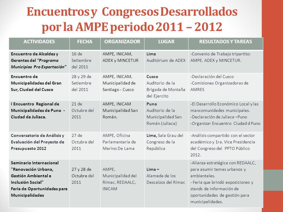 Encuentros y Congresos Desarrollados por la AMPE periodo 2011 – 2012
