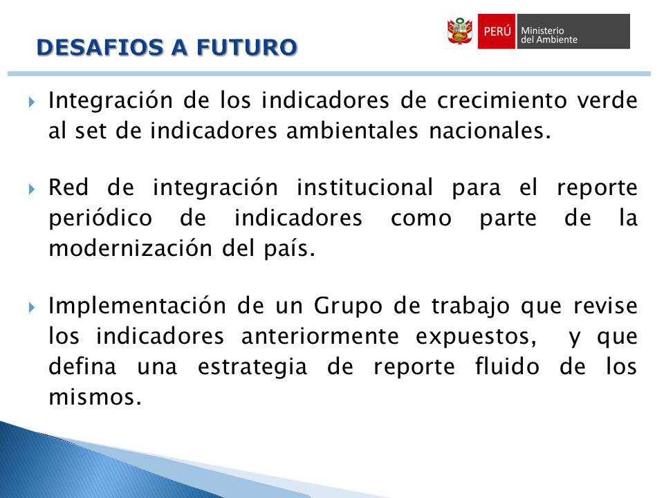 DESAFIOS A FUTURO Integración de los indicadores de crecimiento verde al set de indicadores ambientales nacionales.