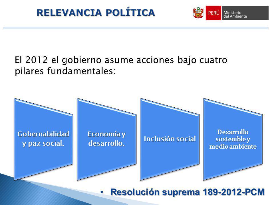 Gobernabilidad y paz social. Desarrollo sostenible y medio ambiente