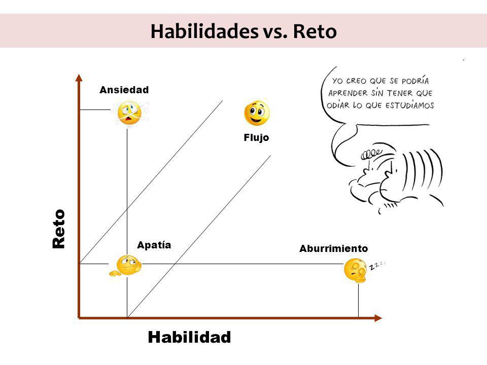 Habilidades vs. Reto Ansiedad Flujo Reto Apatía Aburrimiento Habilidad