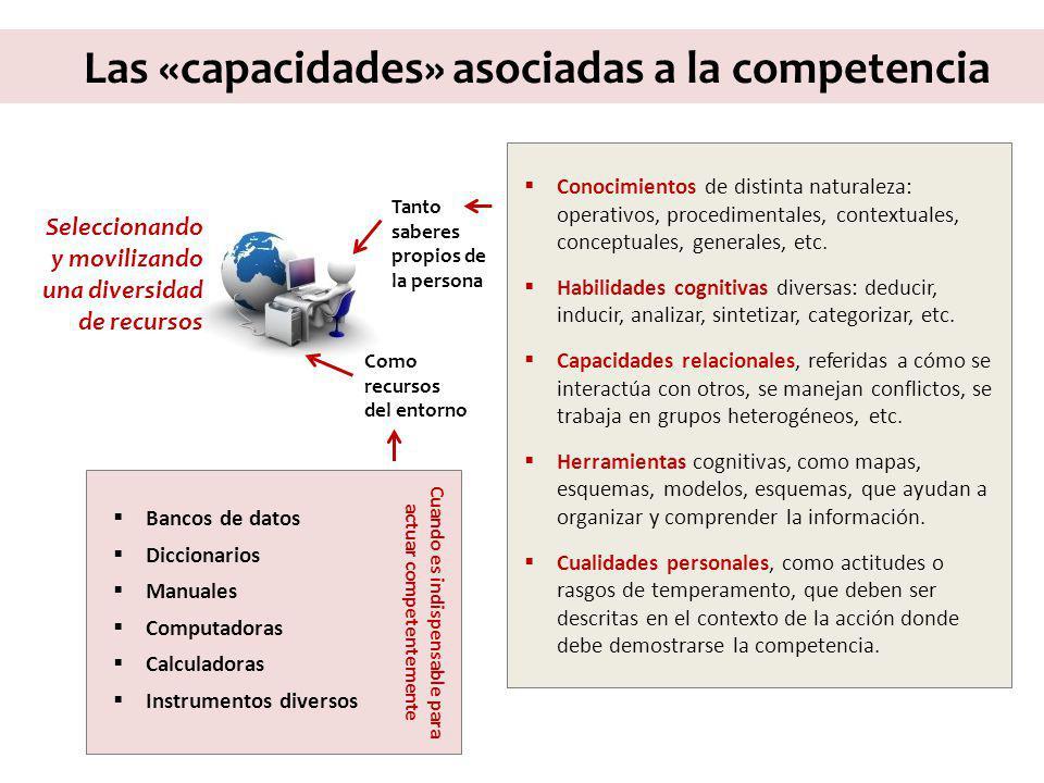 Las «capacidades» asociadas a la competencia