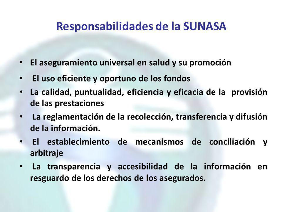 Responsabilidades de la SUNASA