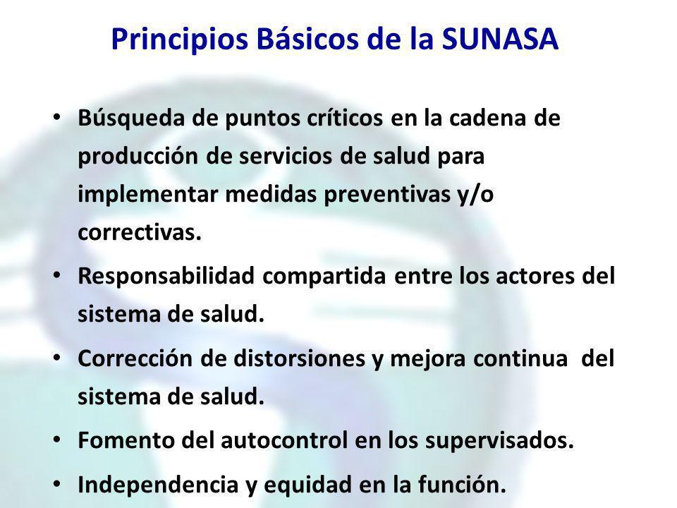Principios Básicos de la SUNASA