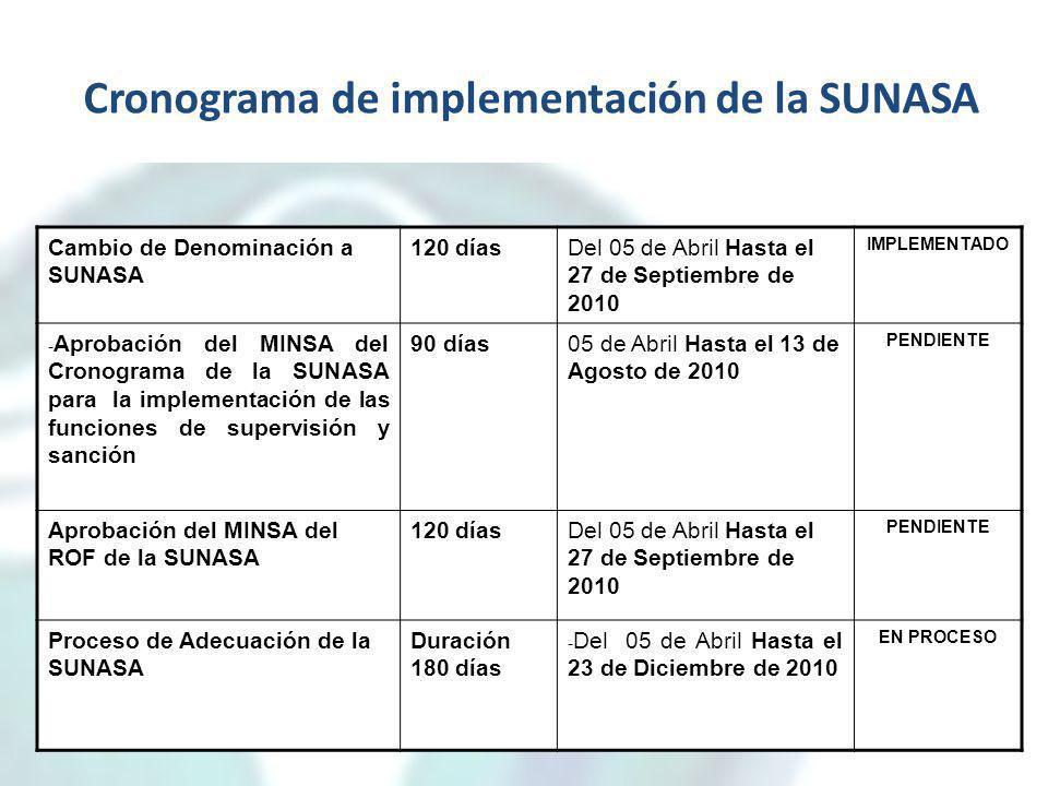 Cronograma de implementación de la SUNASA