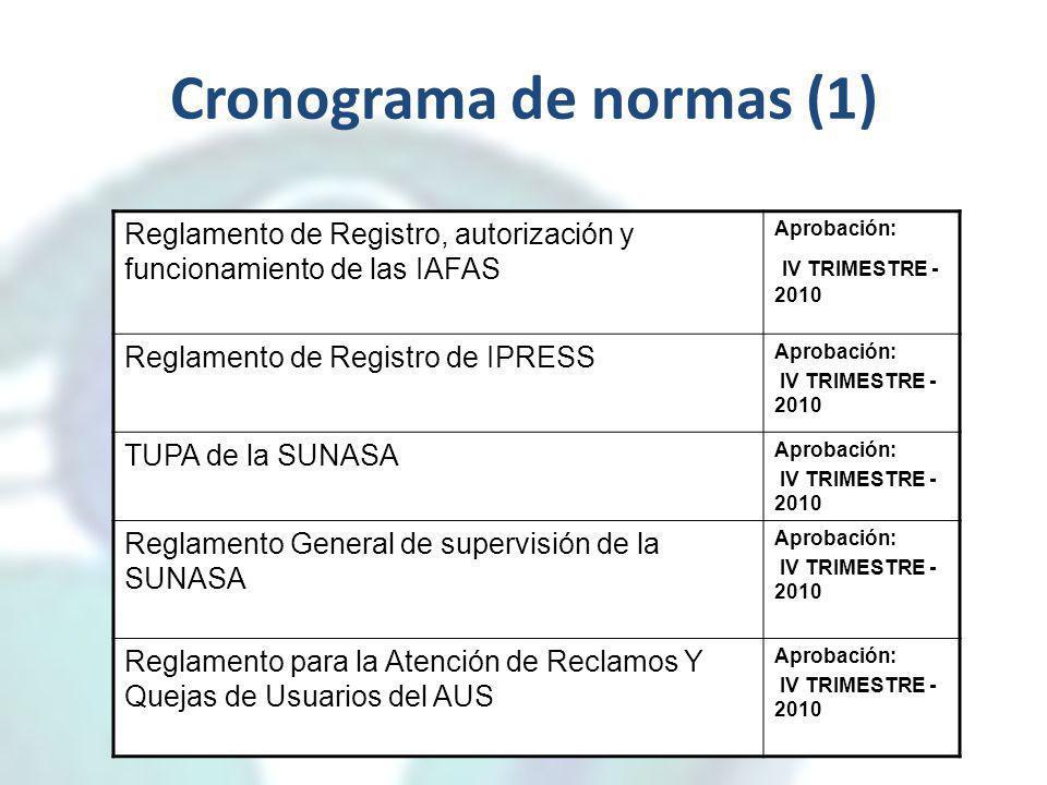 Cronograma de normas (1)