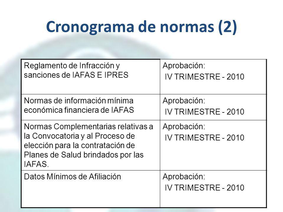 Cronograma de normas (2)