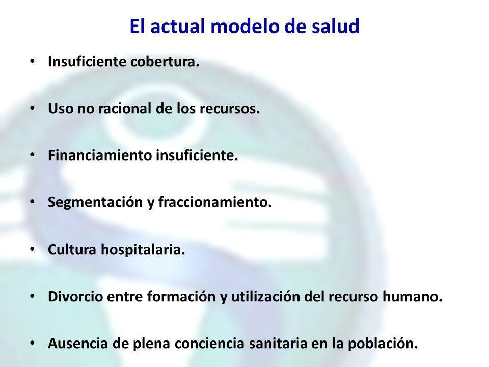 El actual modelo de salud