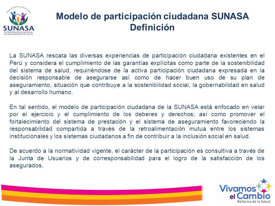 Modelo de participación ciudadana SUNASA
