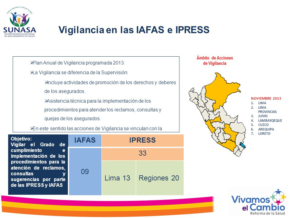 Vigilancia en las IAFAS e IPRESS