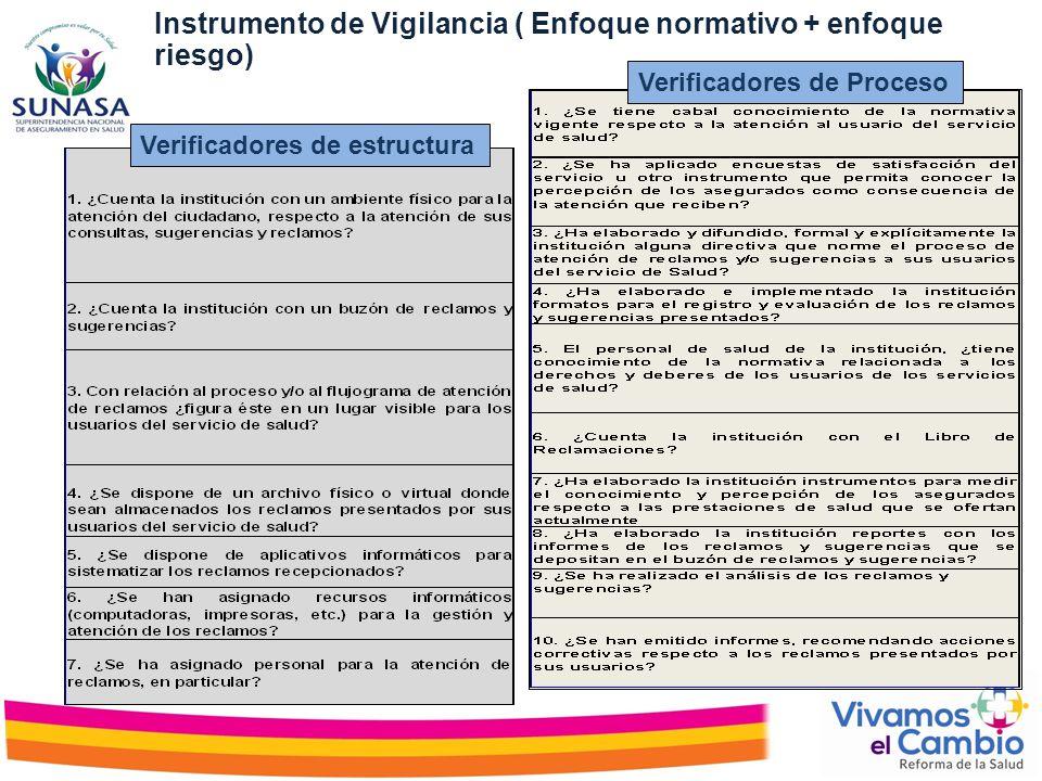 Instrumento de Vigilancia ( Enfoque normativo + enfoque riesgo)