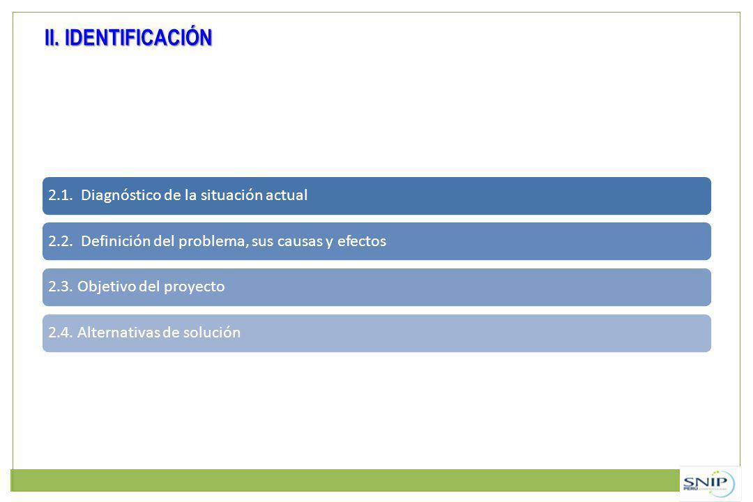 II. IDENTIFICACIÓN 2.1. Diagnóstico de la situación actual