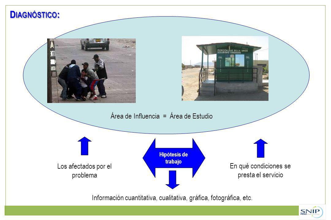 Diagnóstico: Área de Influencia = Área de Estudio