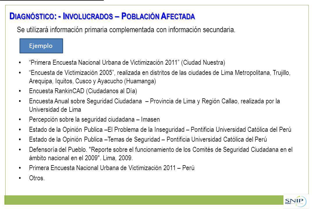 Diagnóstico: - Involucrados – Población Afectada