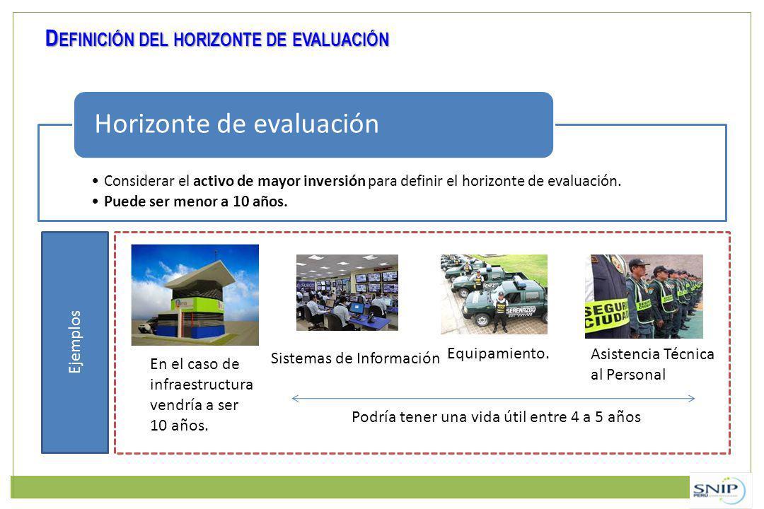 Definición del horizonte de evaluación