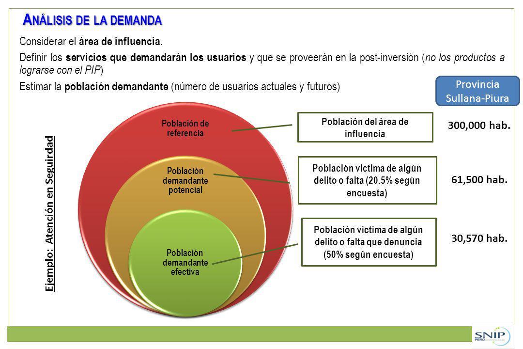 Análisis de la demanda Considerar el área de influencia.
