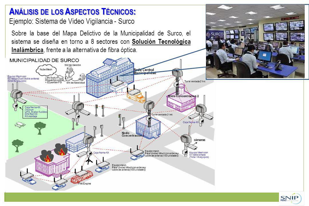 Análisis de los Aspectos Técnicos: