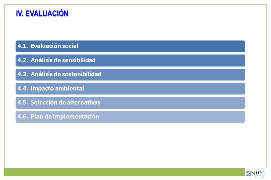 IV. EVALUACIÓN 4.1. Evaluación social 4.2. Análisis de sensibilidad