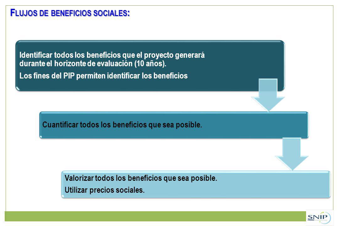 Flujos de beneficios sociales: