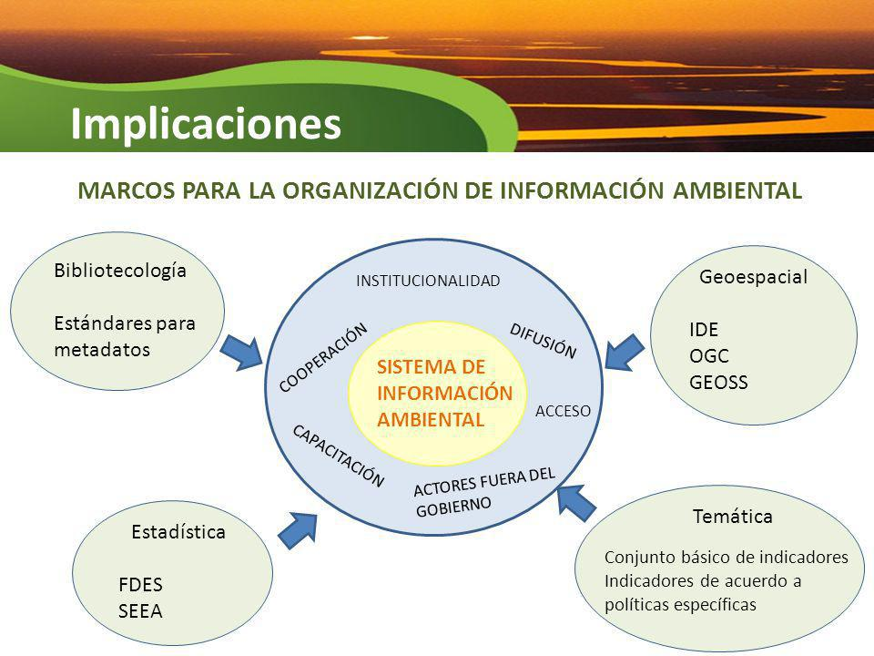 marcos para la organización de información ambiental