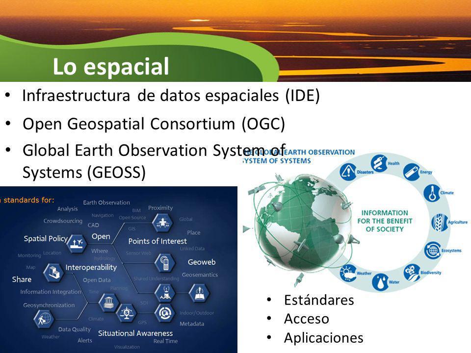 Lo espacial Infraestructura de datos espaciales (IDE)