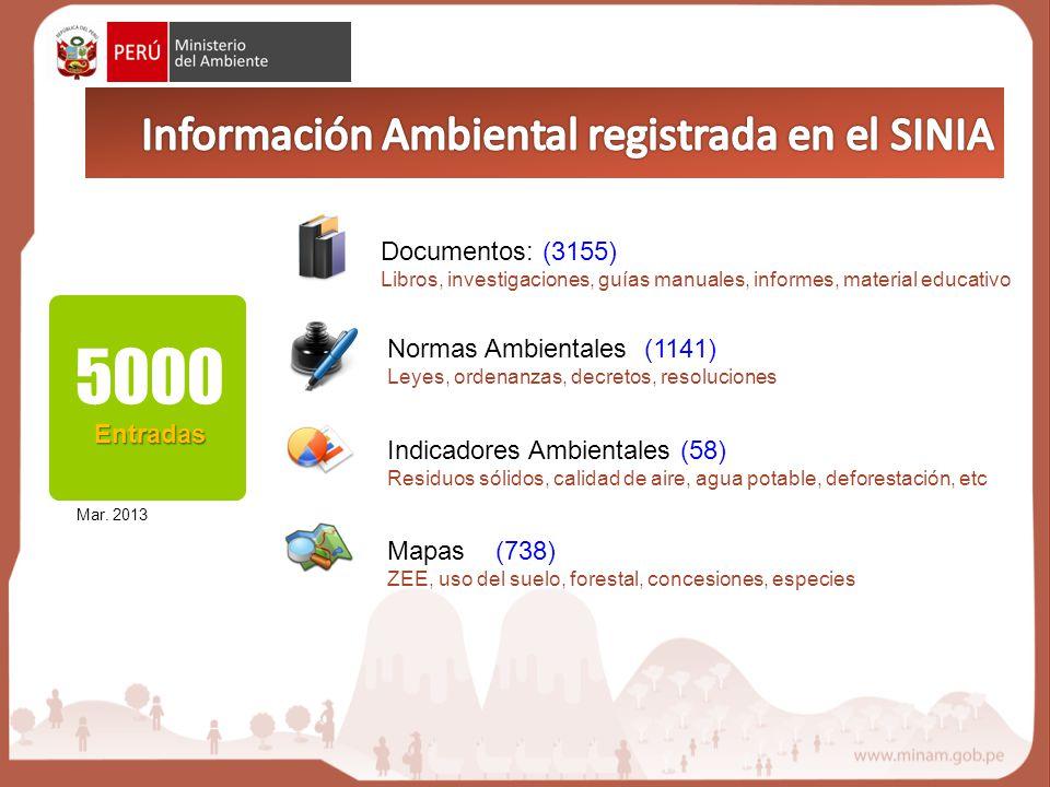 5000Entradas Información Ambiental registrada en el SINIA