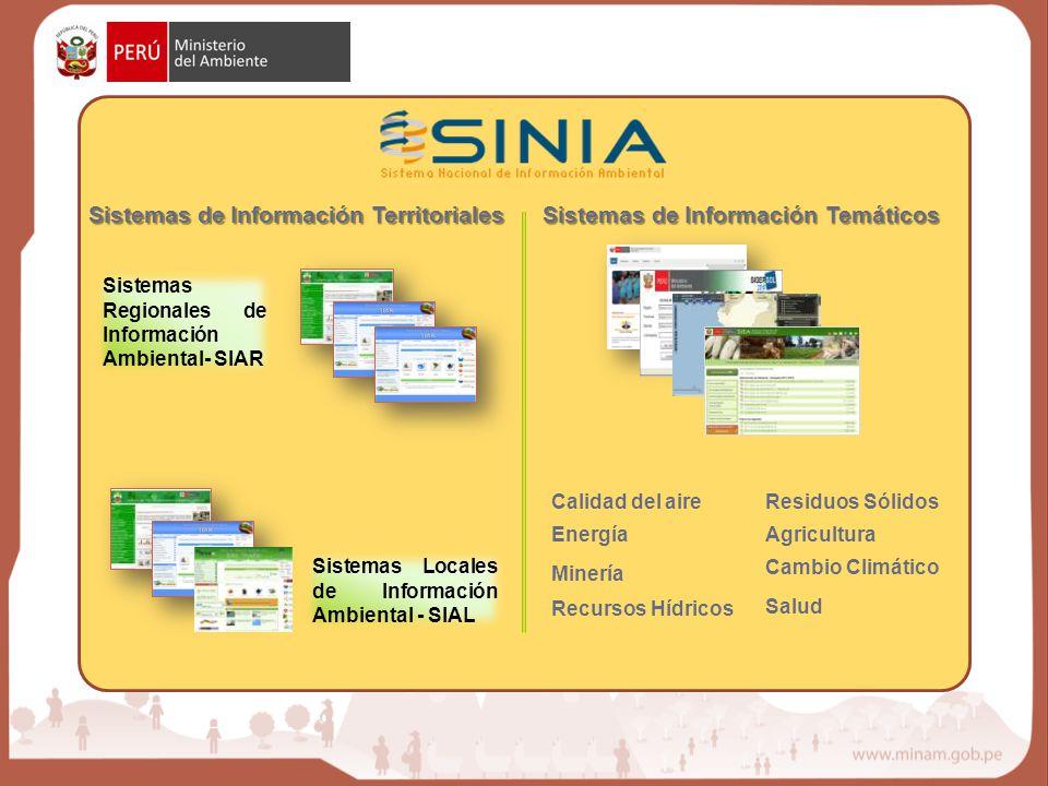 Sistemas de Información Territoriales