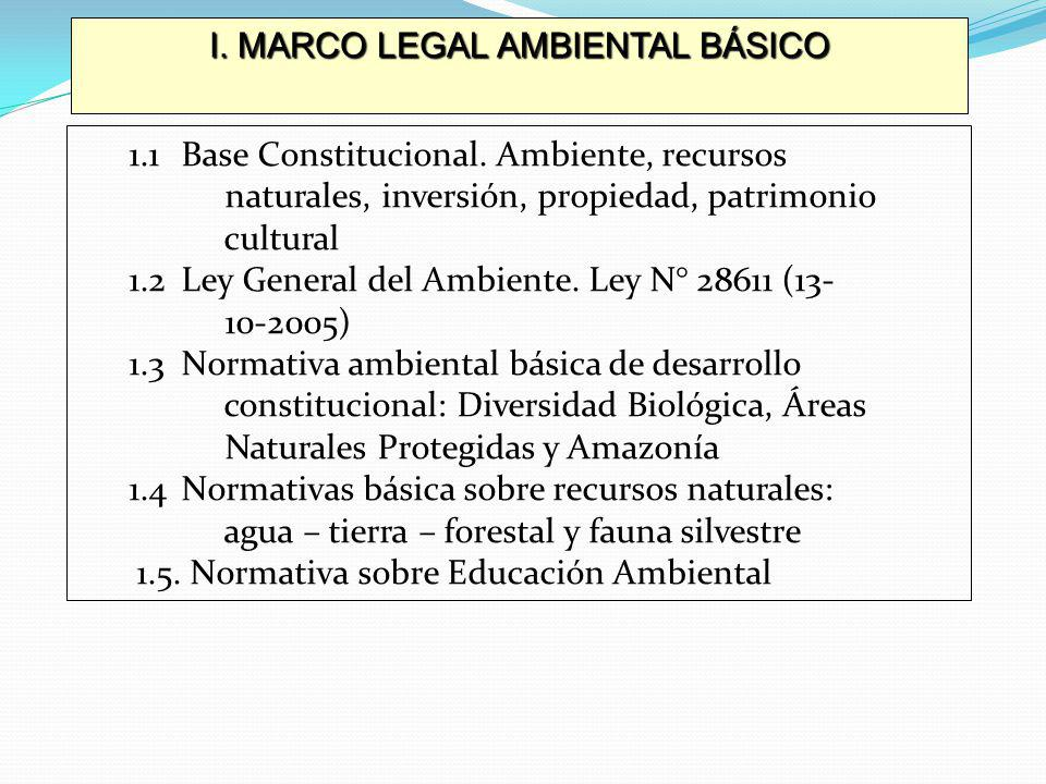 I. MARCO LEGAL AMBIENTAL BÁSICO