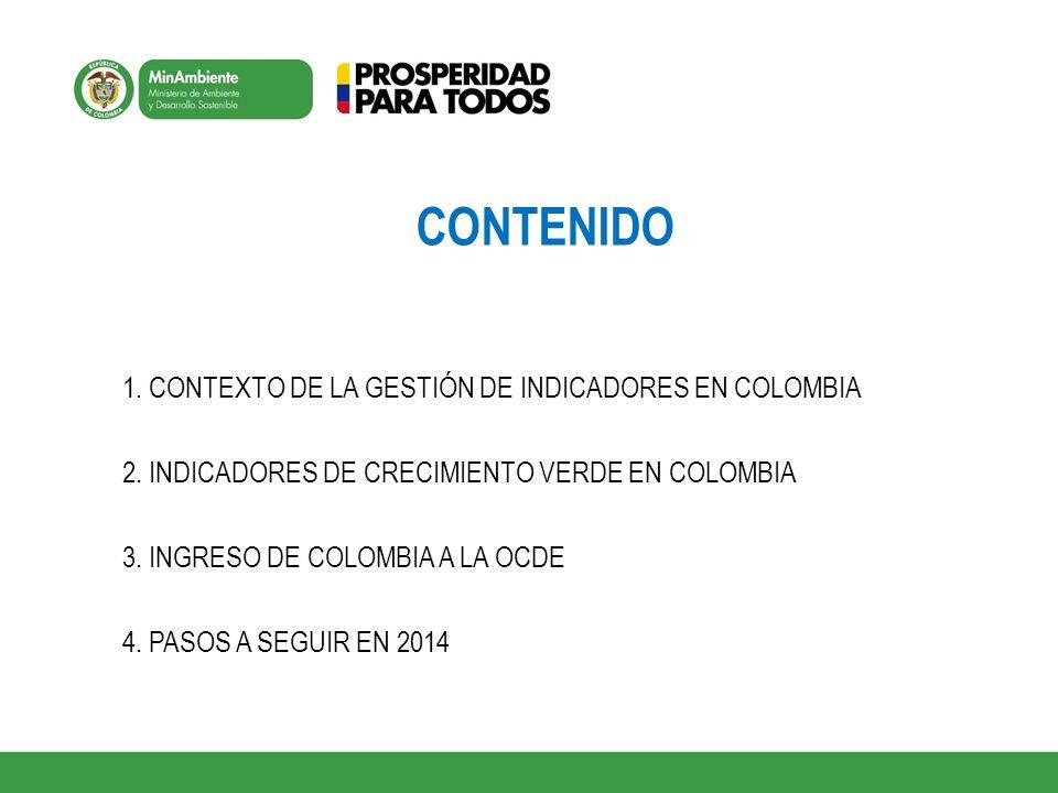 CONTENIDO 1. CONTEXTO DE LA GESTIÓN DE INDICADORES EN COLOMBIA