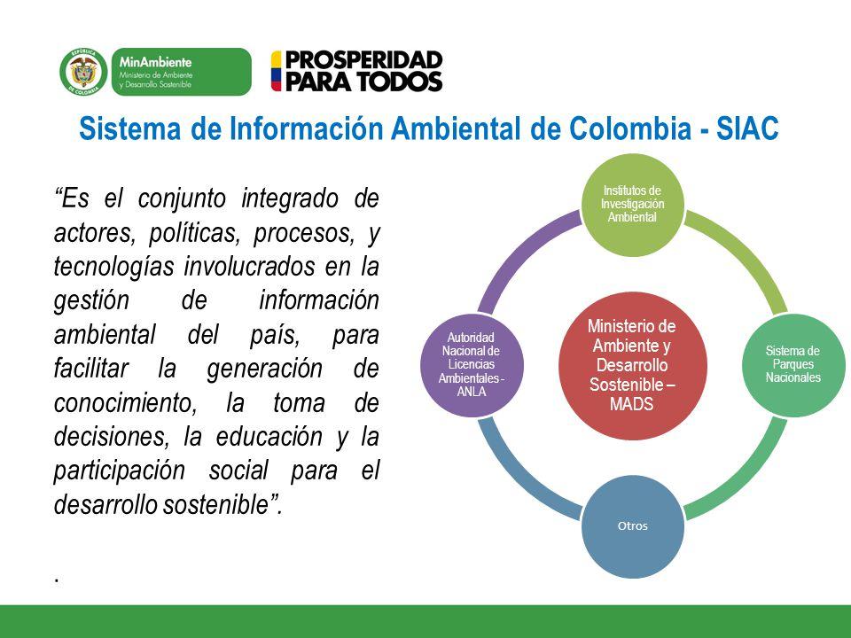 Sistema de Información Ambiental de Colombia - SIAC