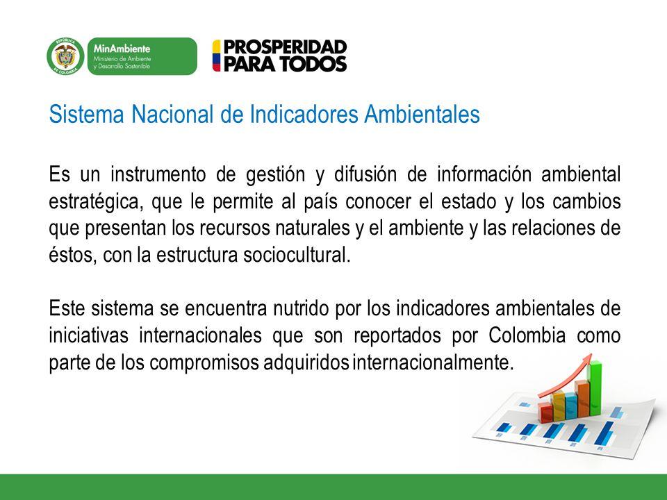 Sistema Nacional de Indicadores Ambientales