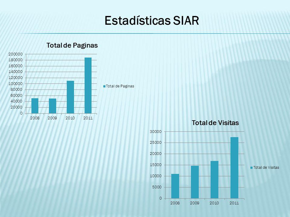 Estadísticas SIAR