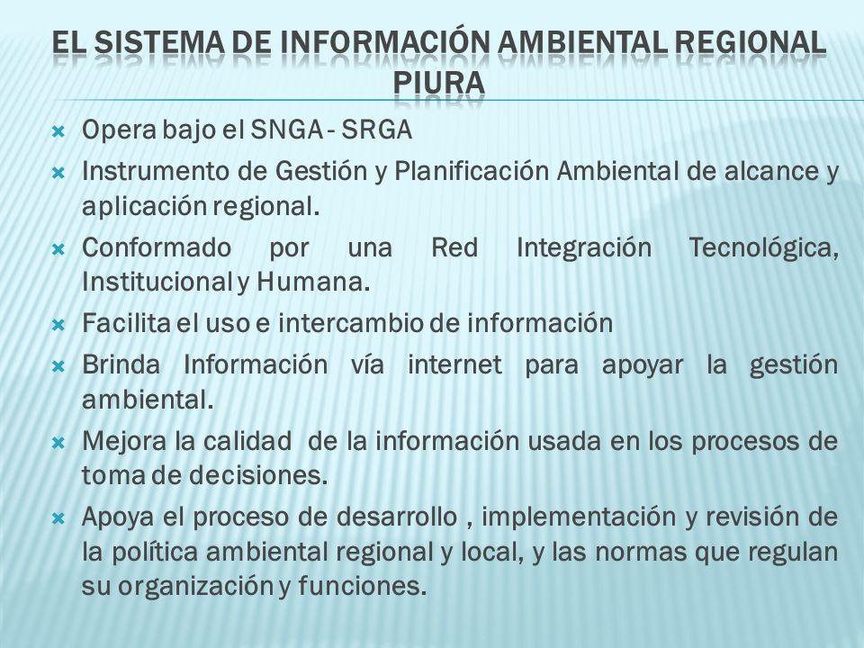 El sistema de información ambiental regional Piura