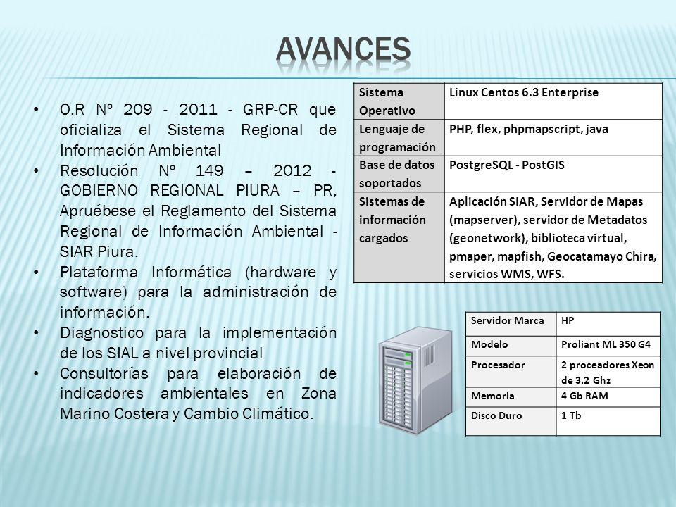 AVANCES Sistema Operativo. Linux Centos 6.3 Enterprise. Lenguaje de programación. PHP, flex, phpmapscript, java.